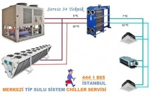 profesyonel-sogutma-sistemleri-servisi