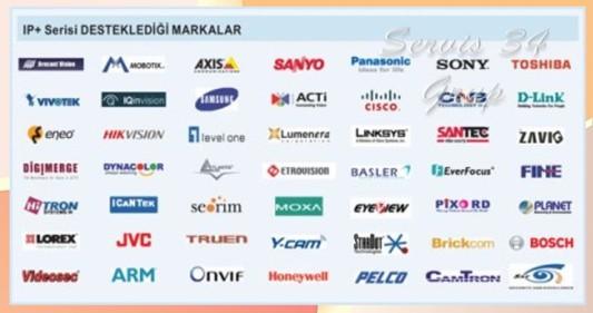 güvenlik kamerası markaları